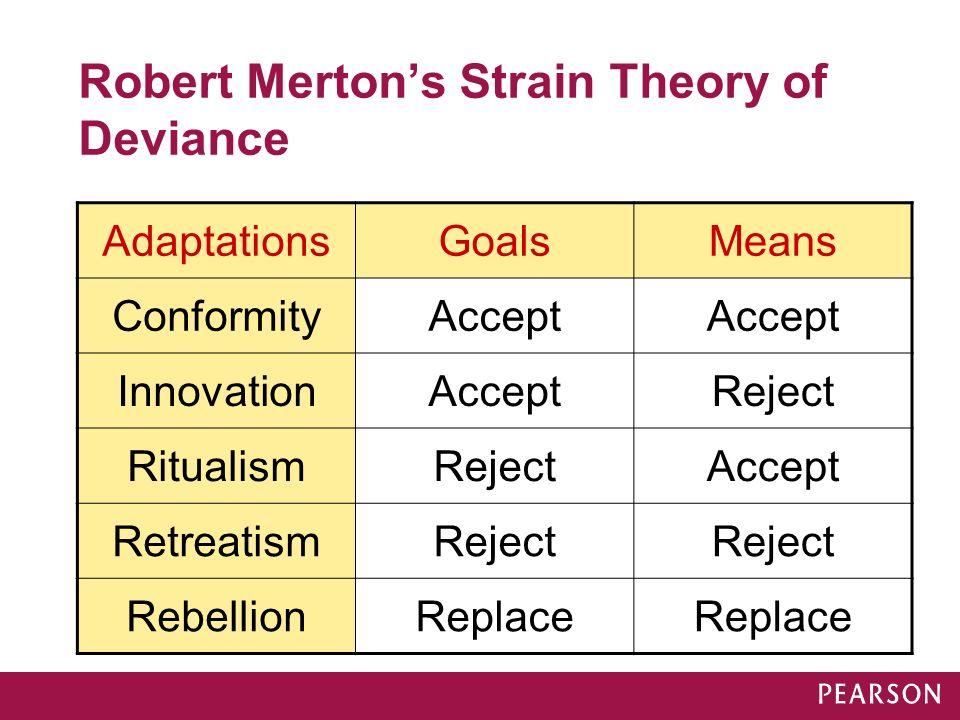 social strain theory definition